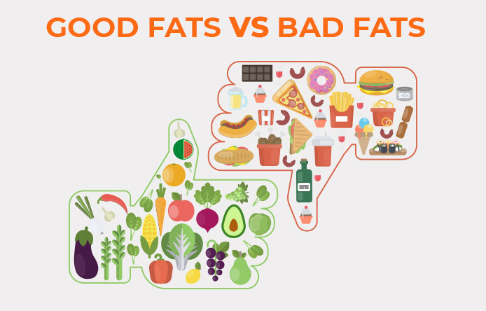 Bad Fats vs Good Fats